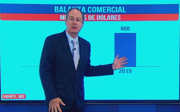 Balanza comercial ecuatoriana 2018-2019