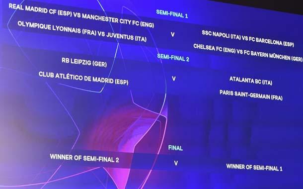 Champions League: así quedaron los cruces de cuartos