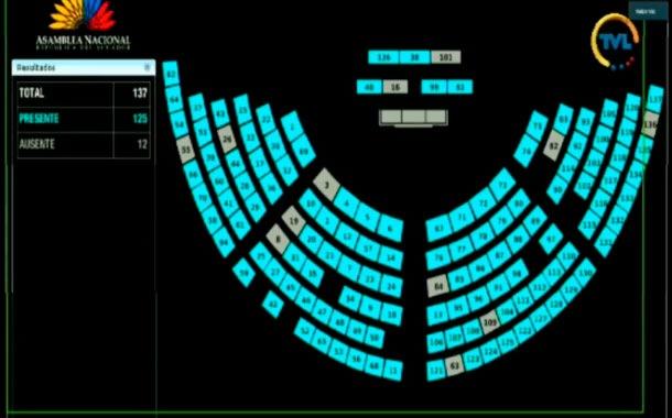 Se instala sesión No. 677 para designar Vicepresidente de Ecuador